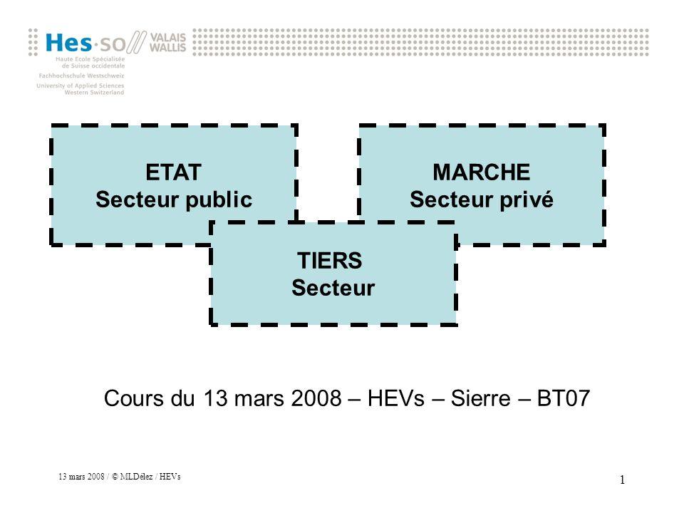 13 mars 2008 / © MLDélez / HEVs 2 Tiers secteur (…) sont regroupés, non sans ambiguïté, des pans de léconomie, qui aux côtés des secteurs du marché et des services publics se définissent comme «tiers secteur à finalités sociales et écologiques», ou « tiers secteur déconome de proximité » ou « économie solidaire » ou tout simplement « tiers secteur »