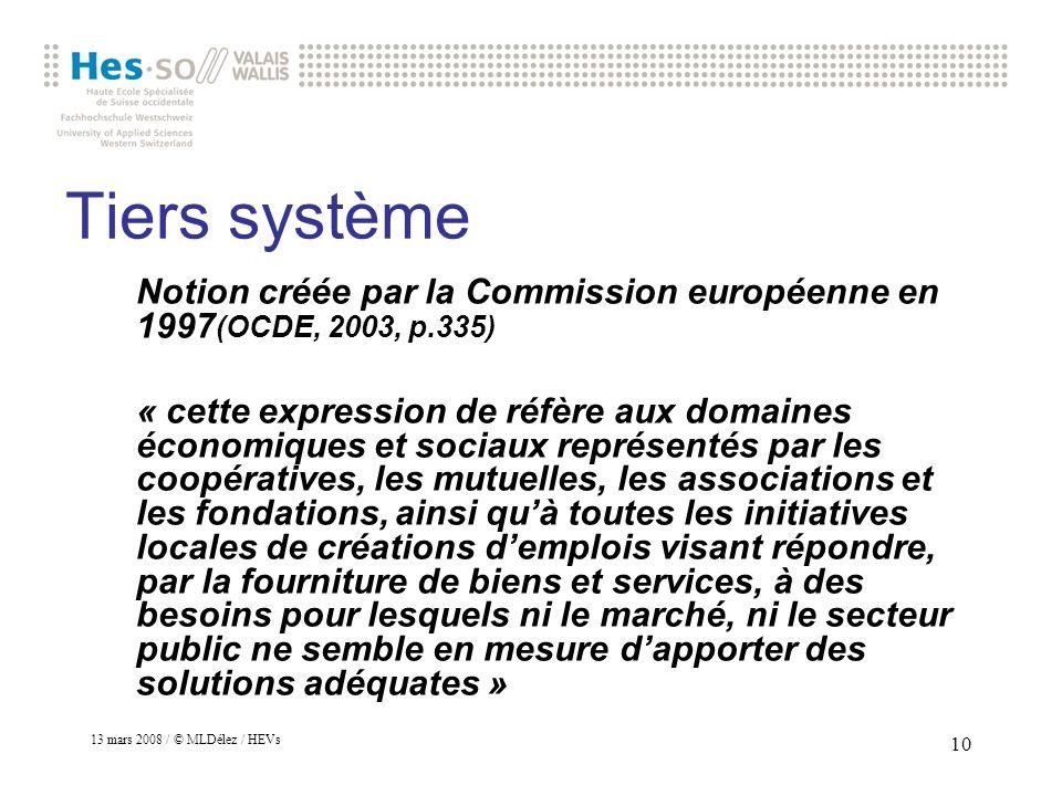 13 mars 2008 / © MLDélez / HEVs 11 Economie sociale (solidaire) Diverses entités visant à améliorer les conditions de travail collectives et la qualité de vie des individus (France, dès la fin du 19ème siècle)