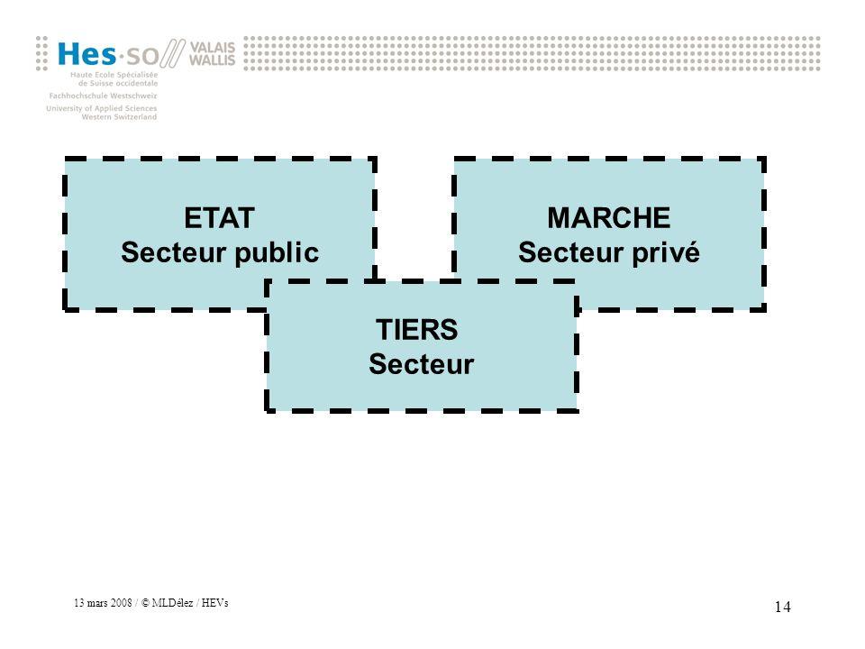 13 mars 2008 / © MLDélez / HEVs 15 Financement du secteur public ETAT Secteur public Processus budgétaire Impôts, taxes, etc.