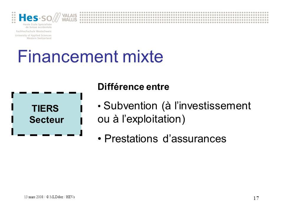 13 mars 2008 / © MLDélez / HEVs 17 Financement mixte Différence entre Subvention (à linvestissement ou à lexploitation) Prestations dassurances TIERS