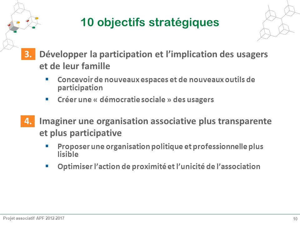 Projet associatif APF 2012-2017 10 10 objectifs stratégiques 3.Développer la participation et limplication des usagers et de leur famille Concevoir de