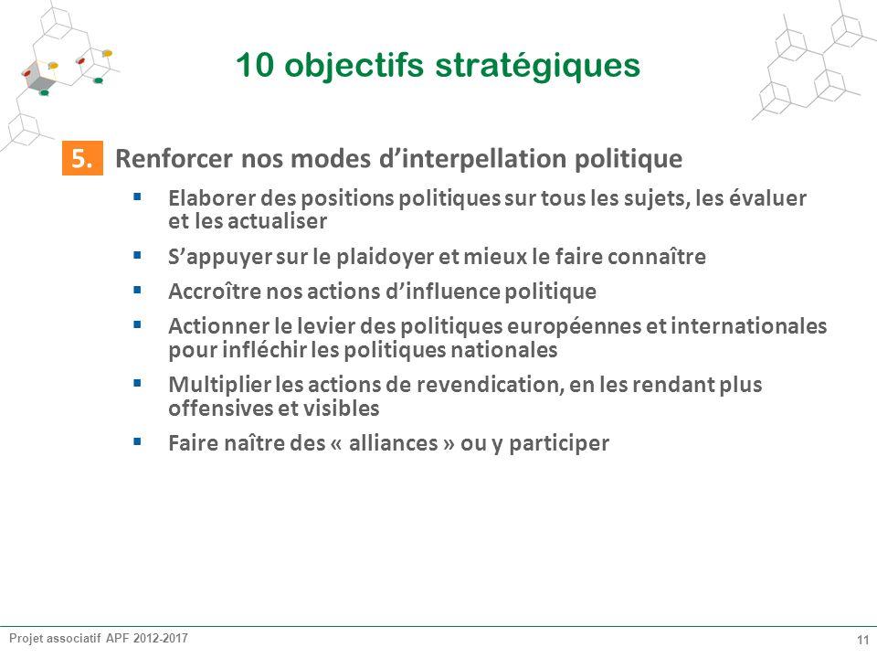 Projet associatif APF 2012-2017 11 10 objectifs stratégiques 5.Renforcer nos modes dinterpellation politique Elaborer des positions politiques sur tou
