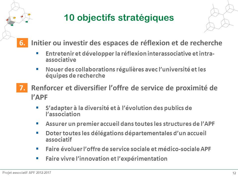 Projet associatif APF 2012-2017 12 10 objectifs stratégiques 6.Initier ou investir des espaces de réflexion et de recherche Entretenir et développer l