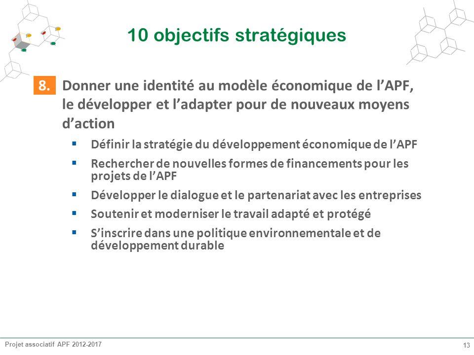 Projet associatif APF 2012-2017 13 10 objectifs stratégiques 8.Donner une identité au modèle économique de lAPF, le développer et ladapter pour de nou