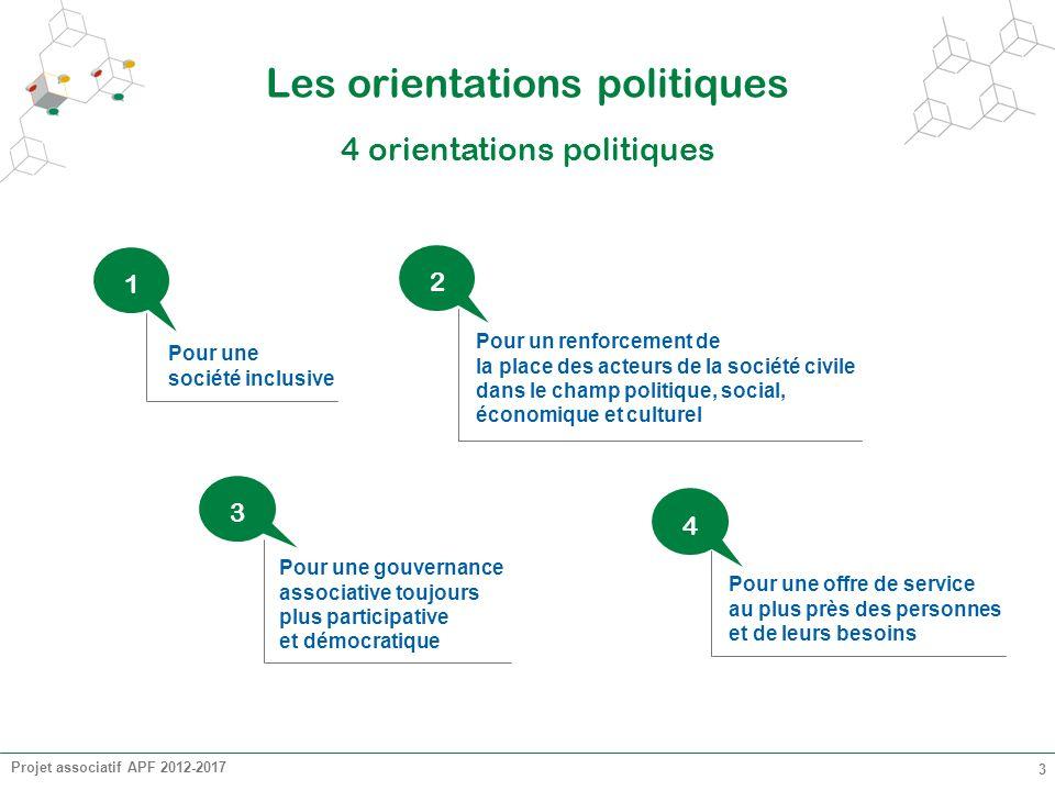 Projet associatif APF 2012-2017 3 Les orientations politiques 4 orientations politiques Pour une société inclusive 1 Pour un renforcement de la place
