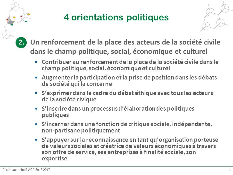 Projet associatif APF 2012-2017 5 4 orientations politiques 2.Un renforcement de la place des acteurs de la société civile dans le champ politique, so