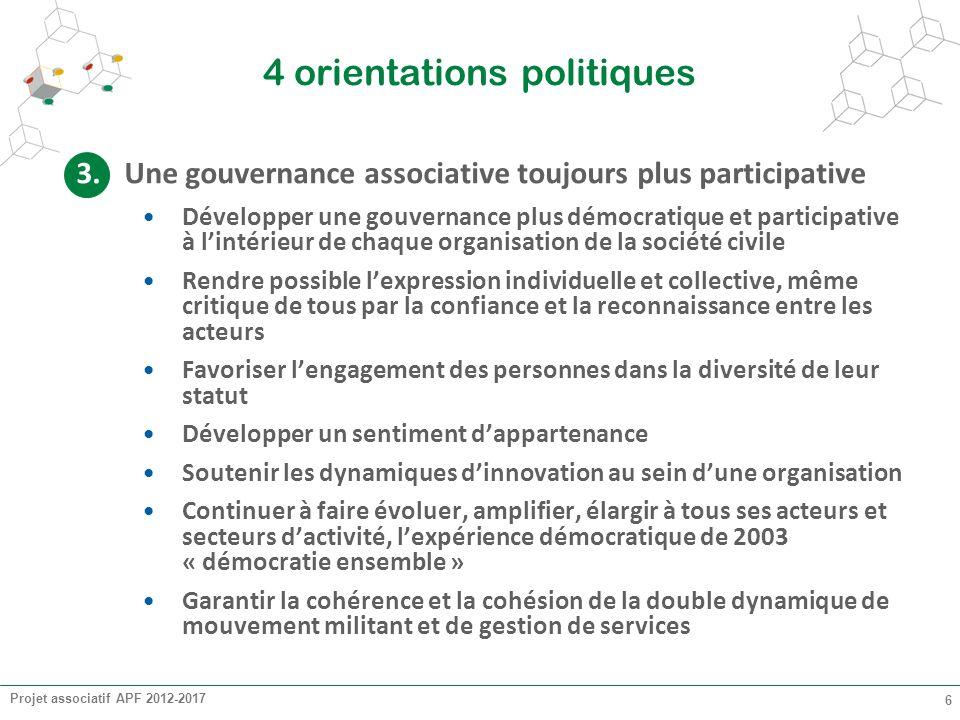 Projet associatif APF 2012-2017 6 4 orientations politiques 3.Une gouvernance associative toujours plus participative Développer une gouvernance plus