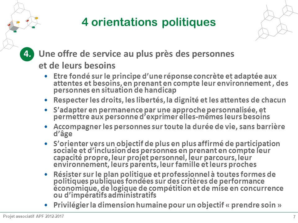 Projet associatif APF 2012-2017 7 4 orientations politiques 4.Une offre de service au plus près des personnes et de leurs besoins Etre fondé sur le pr