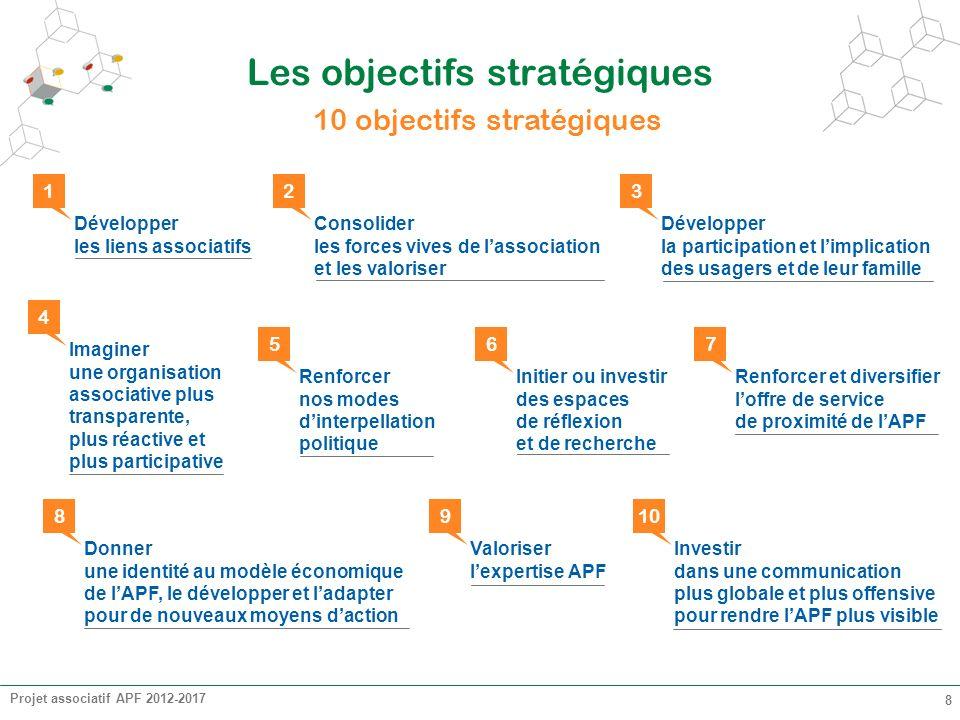 Projet associatif APF 2012-2017 8 Les objectifs stratégiques 10 objectifs stratégiques Développer les liens associatifs 1 Consolider les forces vives
