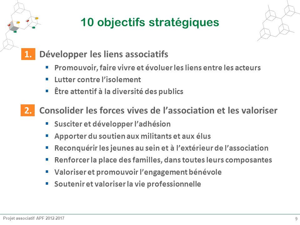 Projet associatif APF 2012-2017 9 10 objectifs stratégiques 1.Développer les liens associatifs Promouvoir, faire vivre et évoluer les liens entre les