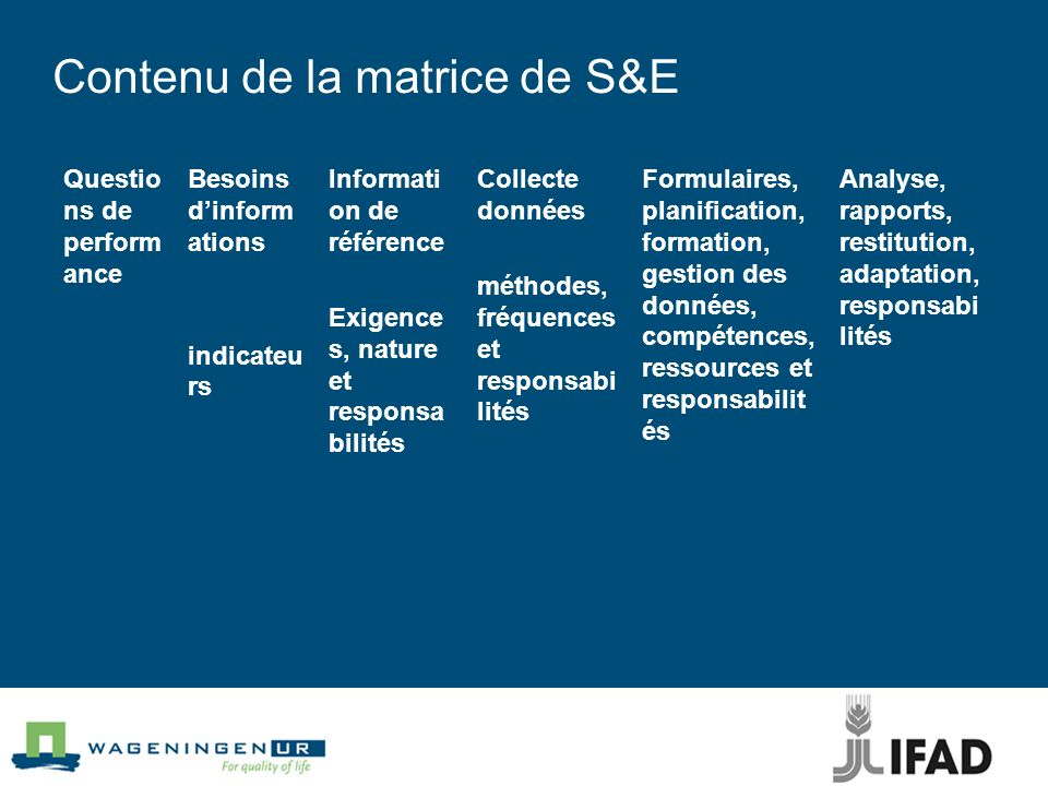Contenu de la matrice de S&E Questio ns de perform ance Besoins dinform ations indicateu rs Informati on de référence Exigence s, nature et responsa b