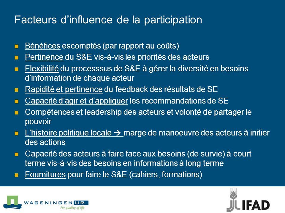 Facteurs dinfluence de la participation Bénéfices escomptés (par rapport au coûts) Pertinence du S&E vis-à-vis les priorités des acteurs Flexibilité d