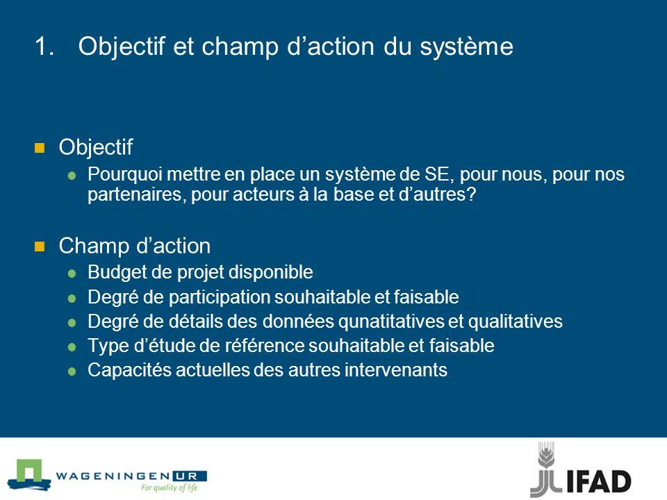 1.Objectif et champ daction du système Objectif Pourquoi mettre en place un système de SE, pour nous, pour nos partenaires, pour acteurs à la base et