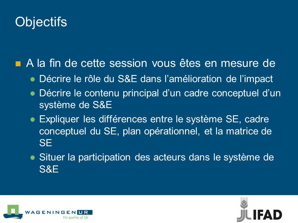 Objectifs A la fin de cette session vous êtes en mesure de Décrire le rôle du S&E dans lamélioration de limpact Décrire le contenu principal dun cadre