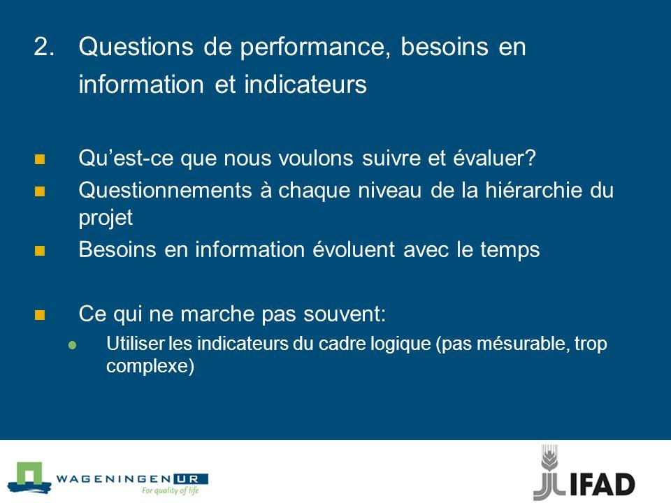 2.Questions de performance, besoins en information et indicateurs Quest-ce que nous voulons suivre et évaluer? Questionnements à chaque niveau de la h