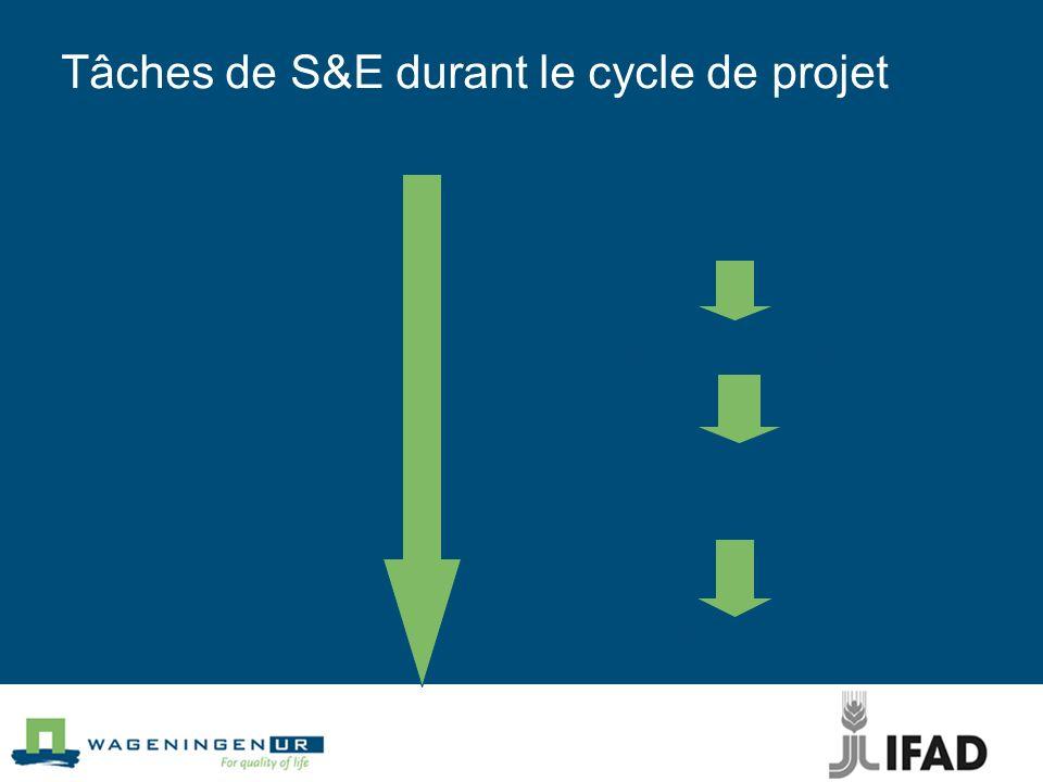 Tâches de S&E durant le cycle de projet Cadre logique IOV & MdV et cadre conceptuel de SE Elaboration plan opérationnel de SE Collecte et analyse des