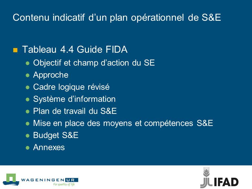 Contenu indicatif dun plan opérationnel de S&E Tableau 4.4 Guide FIDA Objectif et champ daction du SE Approche Cadre logique révisé Système dinformati