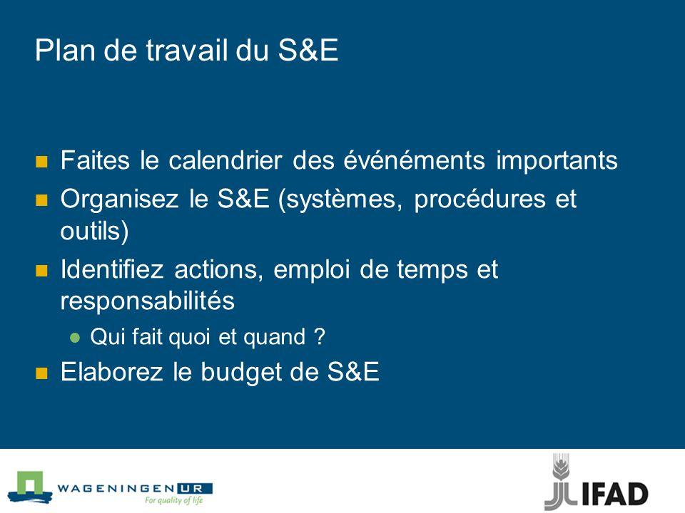 Plan de travail du S&E Faites le calendrier des événéments importants Organisez le S&E (systèmes, procédures et outils) Identifiez actions, emploi de