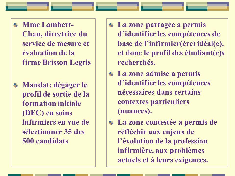 Mme Lambert- Chan, directrice du service de mesure et évaluation de la firme Brisson Legris Mandat: dégager le profil de sortie de la formation initiale (DEC) en soins infirmiers en vue de sélectionner 35 des 500 candidats La zone partagée a permis didentifier les compétences de base de linfirmier(ère) idéal(e), et donc le profil des étudiant(e)s recherchés.