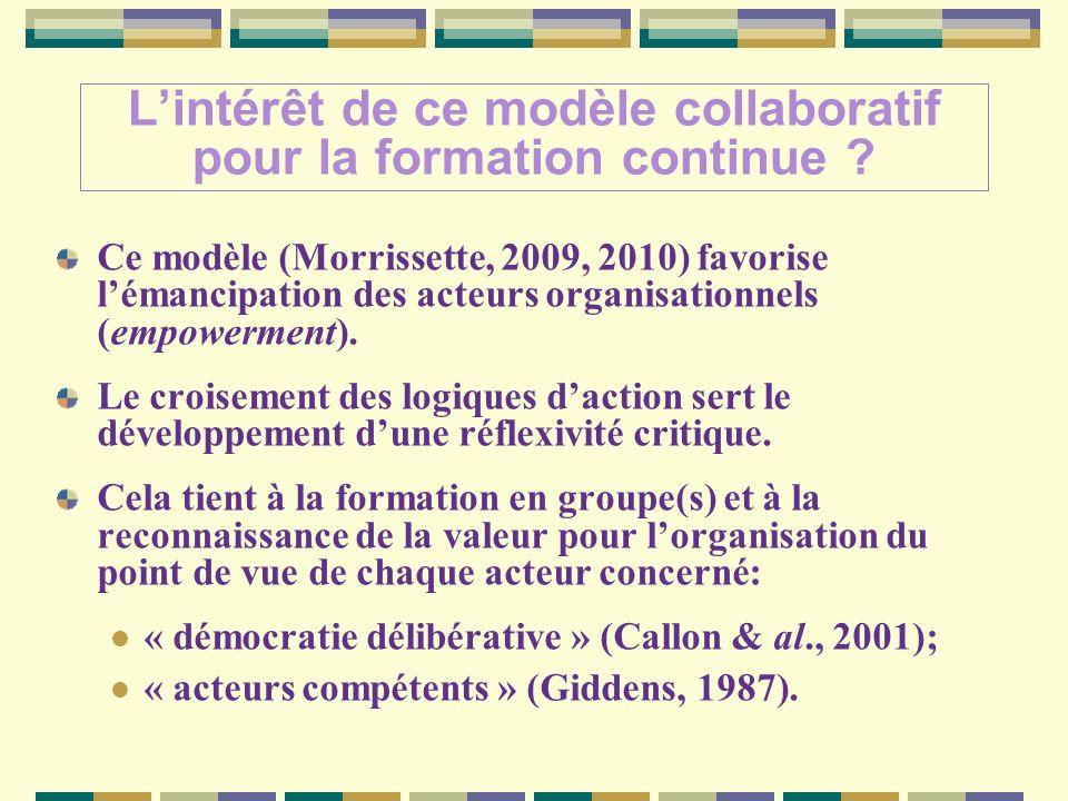 Lintérêt de ce modèle collaboratif pour la formation continue .
