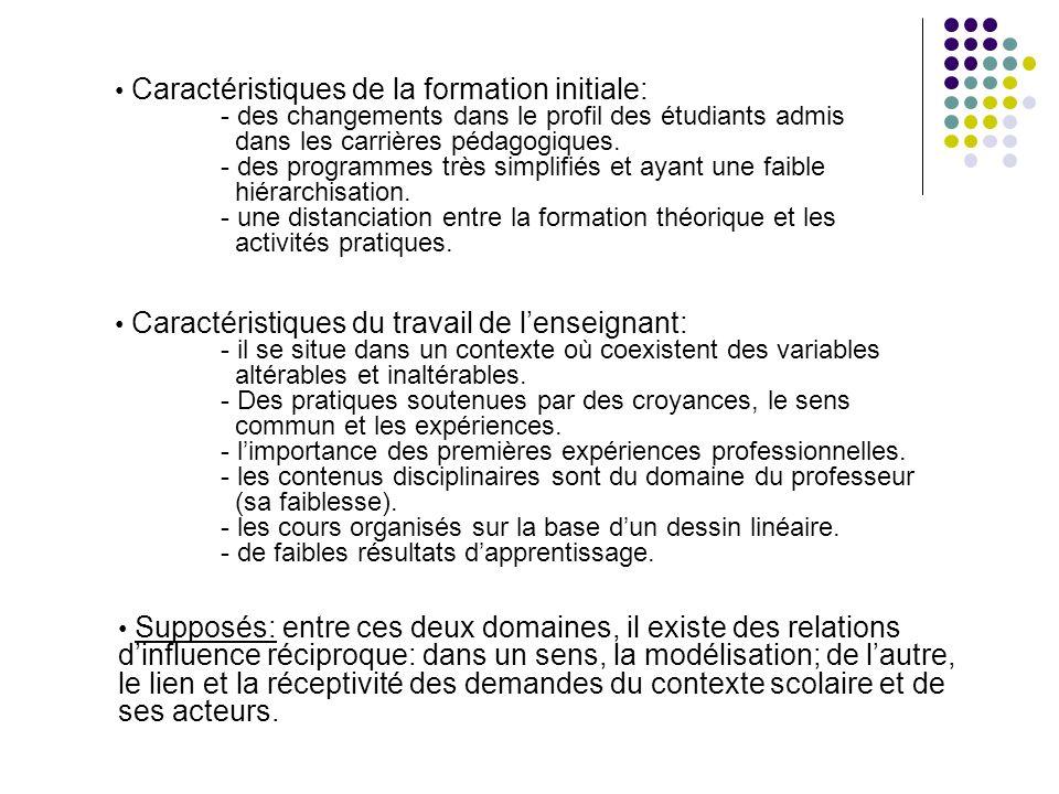Caractéristiques de la formation initiale: - des changements dans le profil des étudiants admis dans les carrières pédagogiques.