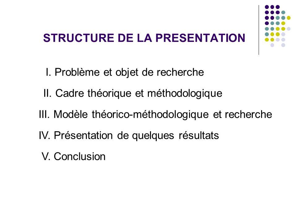 STRUCTURE DE LA PRESENTATION I. Problème et objet de recherche II.