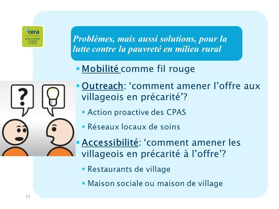 11 Problèmes, mais aussi solutions, pour la lutte contre la pauvreté en milieu rural Mobilité comme fil rouge Outreach: comment amener loffre aux villageois en précarité.