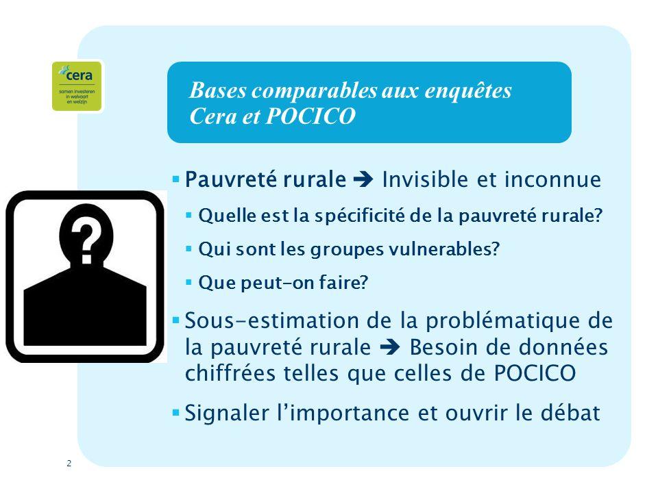 2 Bases comparables aux enquêtes Cera et POCICO Pauvreté rurale Invisible et inconnue Quelle est la spécificité de la pauvreté rurale.