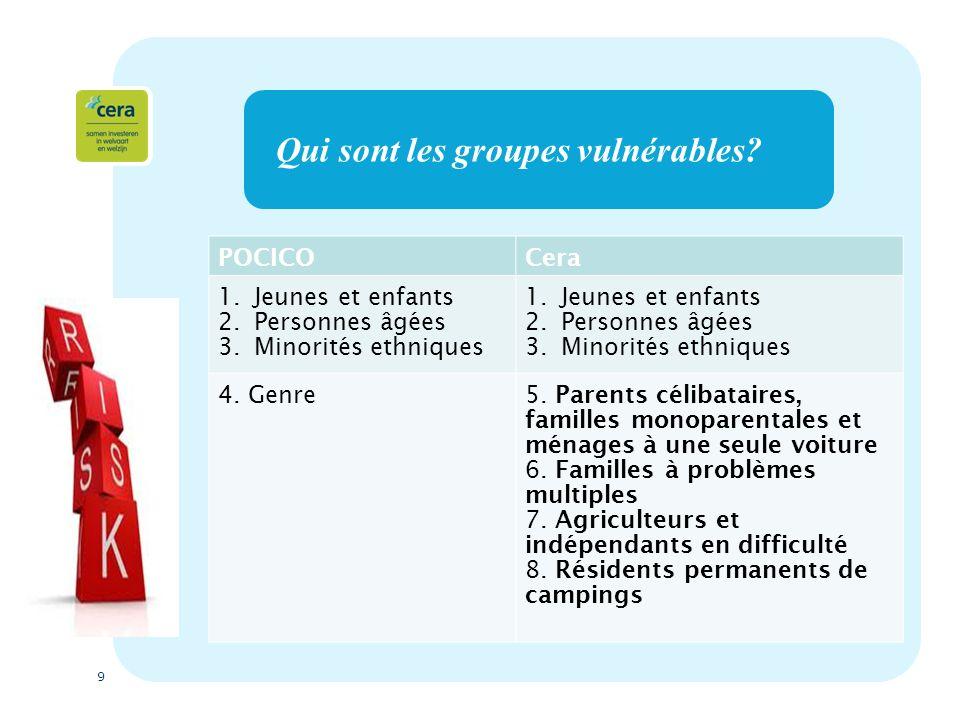 9 Qui sont les groupes vulnérables.