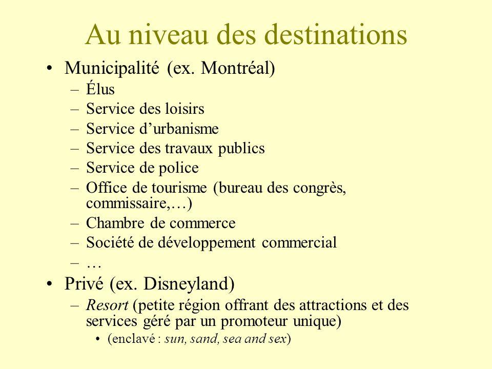 Au niveau des destinations Municipalité (ex. Montréal) –Élus –Service des loisirs –Service durbanisme –Service des travaux publics –Service de police