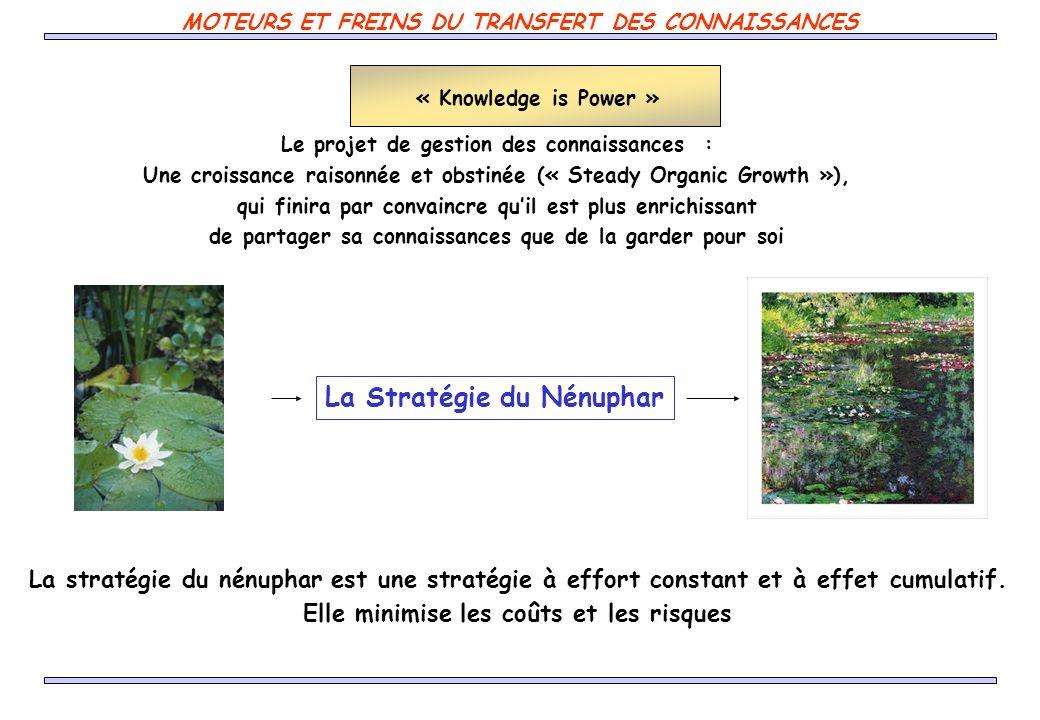 MOTEURS ET FREINS DU TRANSFERT DES CONNAISSANCES « Knowledge is Power » La Stratégie du Nénuphar Le projet de gestion des connaissances : Une croissan