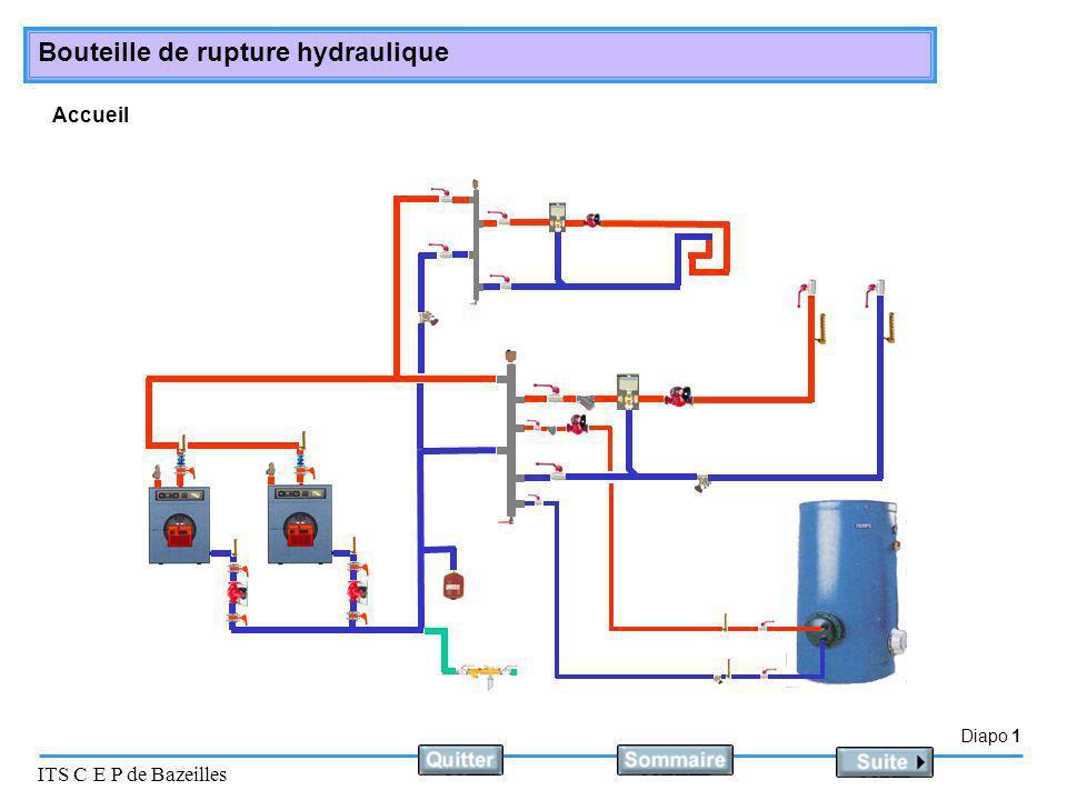 Diapo 1 ITS C E P de Bazeilles Bouteille de rupture hydraulique Accueil
