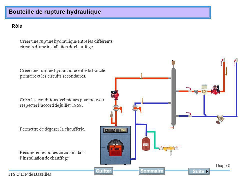 Diapo 2 ITS C E P de Bazeilles Bouteille de rupture hydraulique Rôle Créer une rupture hydraulique entre les différents circuits dune installation de