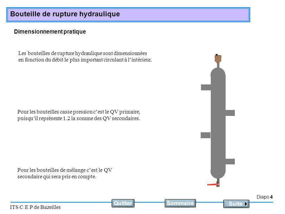 Diapo 5 ITS C E P de Bazeilles Bouteille de rupture hydraulique Dimensionnement dune bouteille casse pression Le diamètre de la bouteille est égal à 3 fois le diamètre du primaire D1.