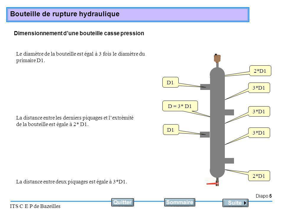 Diapo 5 ITS C E P de Bazeilles Bouteille de rupture hydraulique Dimensionnement dune bouteille casse pression Le diamètre de la bouteille est égal à 3