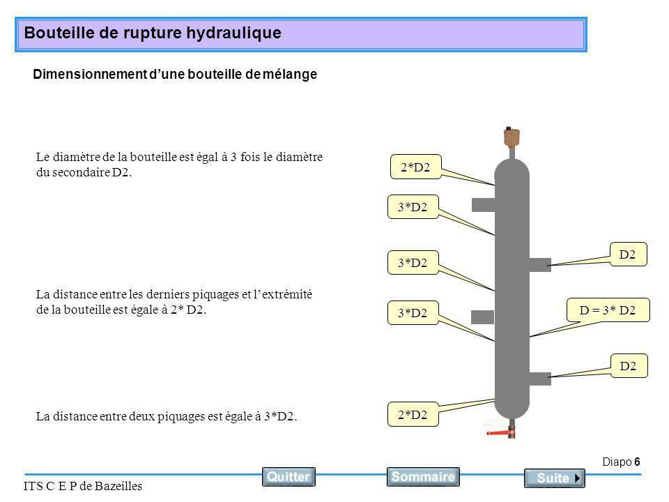 Diapo 6 ITS C E P de Bazeilles Bouteille de rupture hydraulique Dimensionnement dune bouteille de mélange Le diamètre de la bouteille est égal à 3 foi