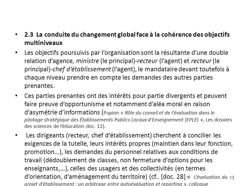 2.3 La conduite du changement global face à la cohérence des objectifs multiniveaux Les objectifs poursuivis par lorganisation sont la résultante dune