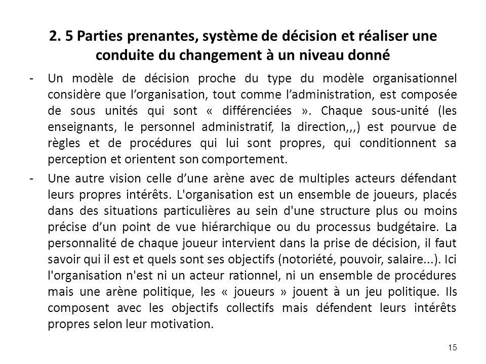 2. 5 Parties prenantes, système de décision et réaliser une conduite du changement à un niveau donné -Un modèle de décision proche du type du modèle o