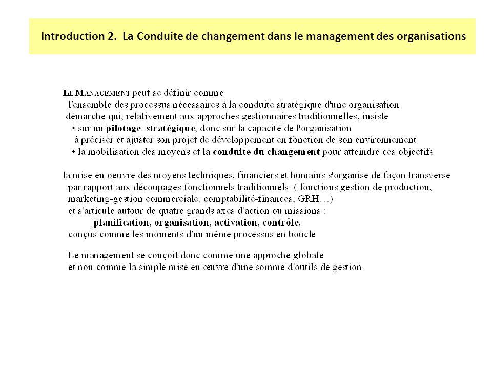 Introduction 2. La Conduite de changement dans le management des organisations