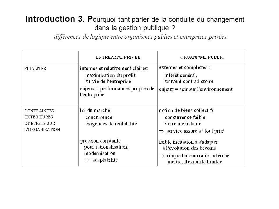 Introduction 3. P ourquoi tant parler de la conduite du changement dans la gestion publique ? différences de logique entre organismes publics et entre
