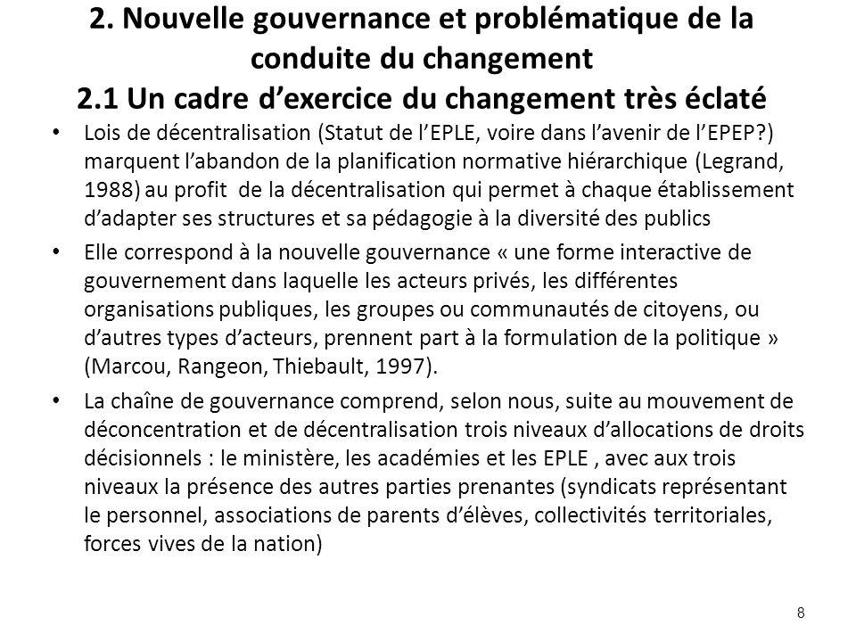 8 Lois de décentralisation (Statut de lEPLE, voire dans lavenir de lEPEP?) marquent labandon de la planification normative hiérarchique (Legrand, 1988