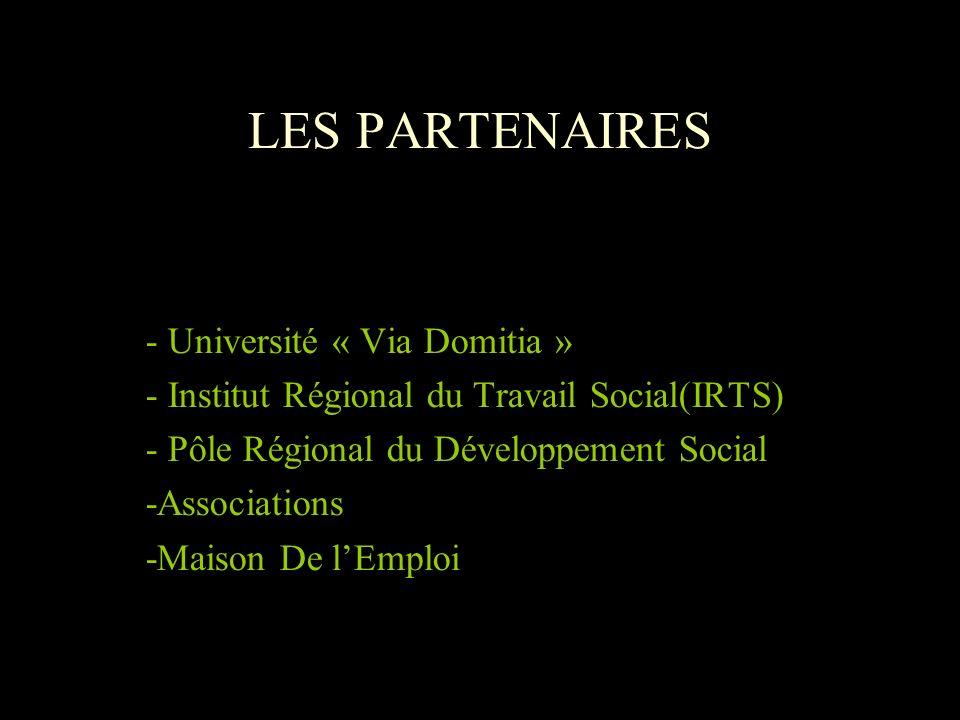 8 Population des Pyrénées Orientales.Nombre dhabitants: 420 000.
