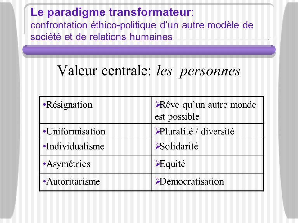 Le paradigme transformateur: confrontation éthico-politique dun autre modèle de société et de relations humaines Valeur centrale: les personnes Résign