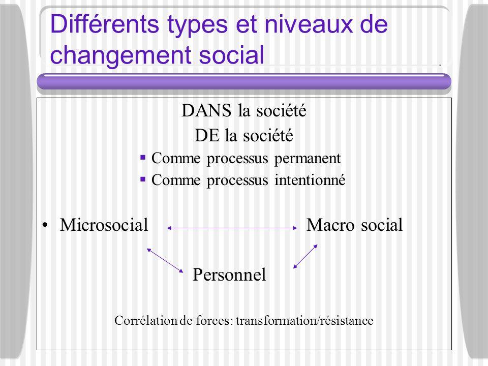 Différents types et niveaux de changement social DANS la société DE la société Comme processus permanent Comme processus intentionné Microsocial Macro