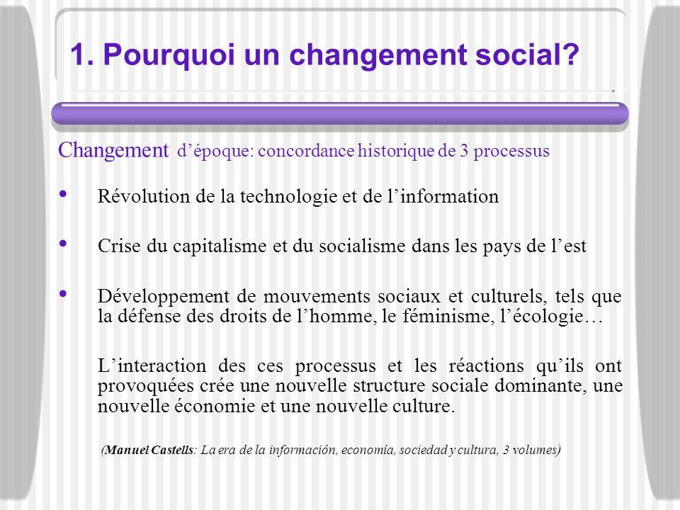 1. Pourquoi un changement social? Changement dépoque: concordance historique de 3 processus Révolution de la technologie et de linformation Crise du c