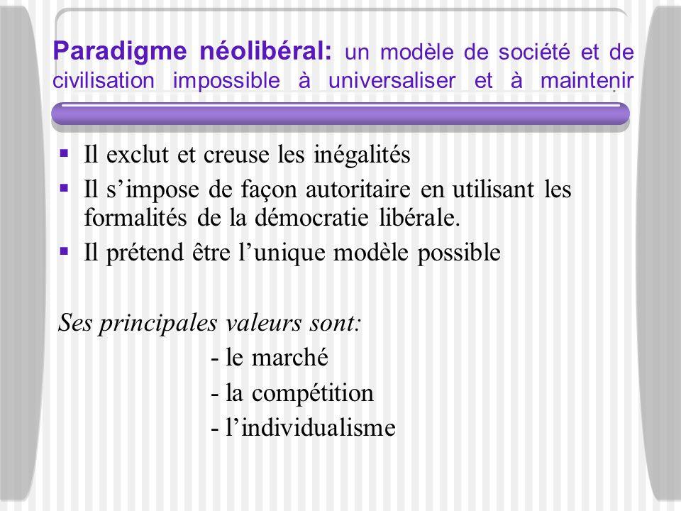 Paradigme néolibéral: un modèle de société et de civilisation impossible à universaliser et à maintenir Il exclut et creuse les inégalités Il simpose