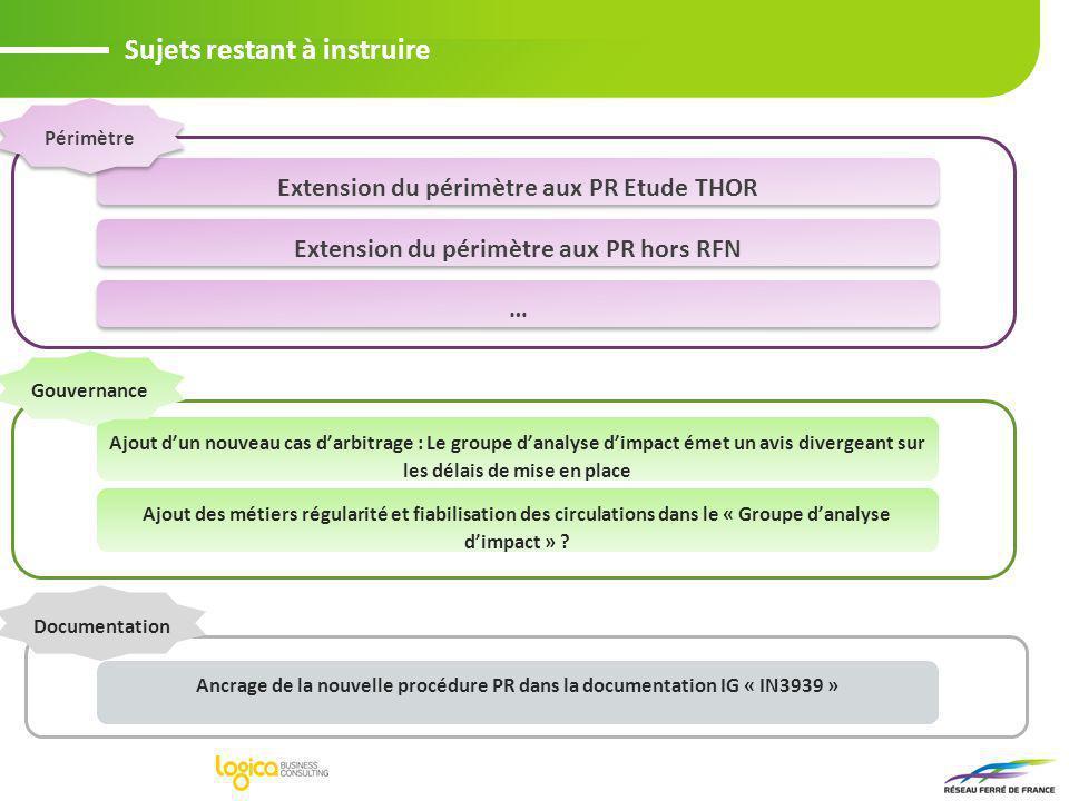 Sujets restant à instruire Extension du périmètre aux PR Etude THOR Extension du périmètre aux PR hors RFN Ajout des métiers régularité et fiabilisati