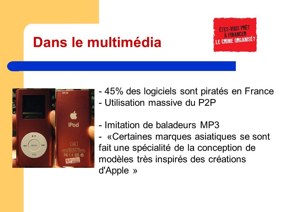 Dans le multimédia - 45% des logiciels sont piratés en France - Utilisation massive du P2P - Imitation de baladeurs MP3 - «Certaines marques asiatique