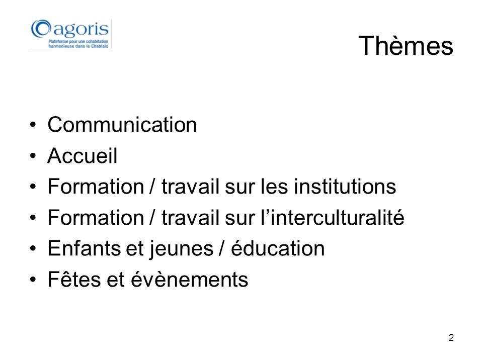 2 Thèmes Communication Accueil Formation / travail sur les institutions Formation / travail sur linterculturalité Enfants et jeunes / éducation Fêtes