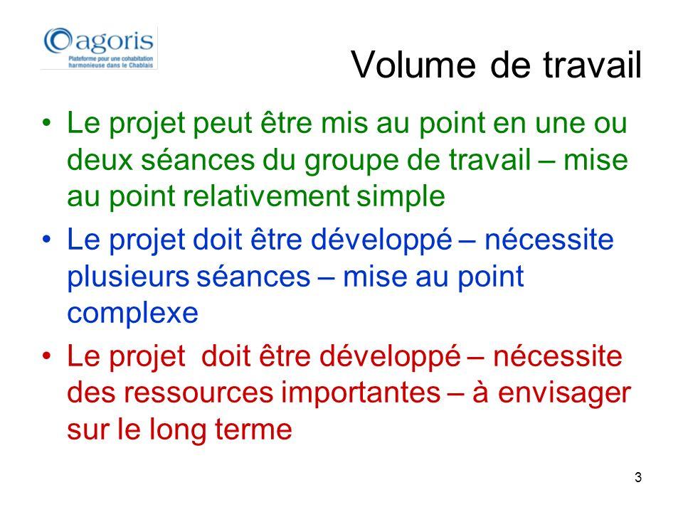 3 Volume de travail Le projet peut être mis au point en une ou deux séances du groupe de travail – mise au point relativement simple Le projet doit êt